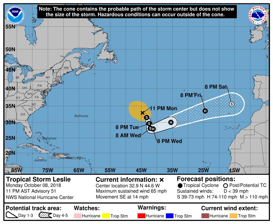 Orkanen närmar sig Teneriffa igen