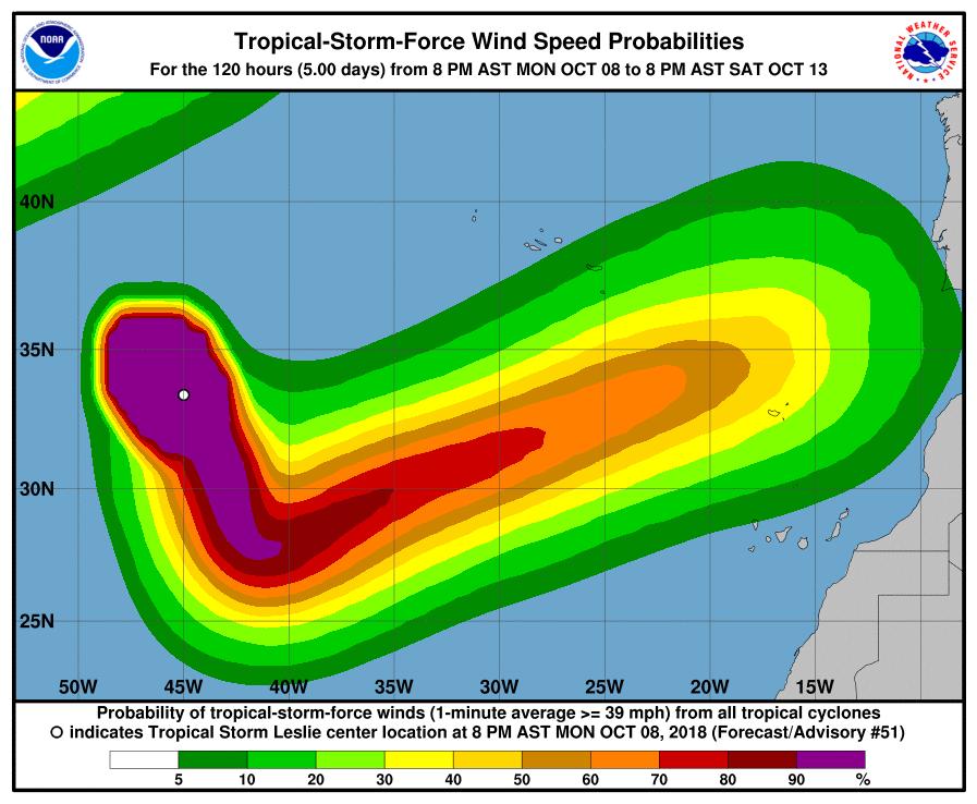 Orkanvindar över La Palma
